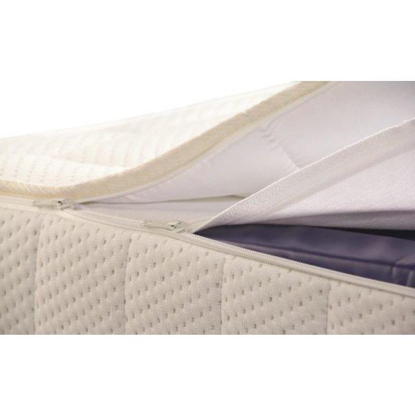 Hygieneschicht für Wasserbettbezug Savorana Silver Care Auflage 140 x 220 cm