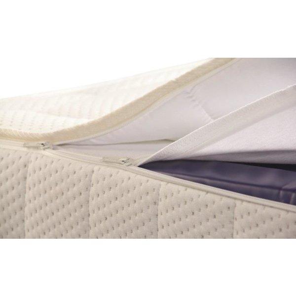 Wasserbettbezug Bezug Silver Care mit Hygieneschicht für Splitt Schaumrahmen