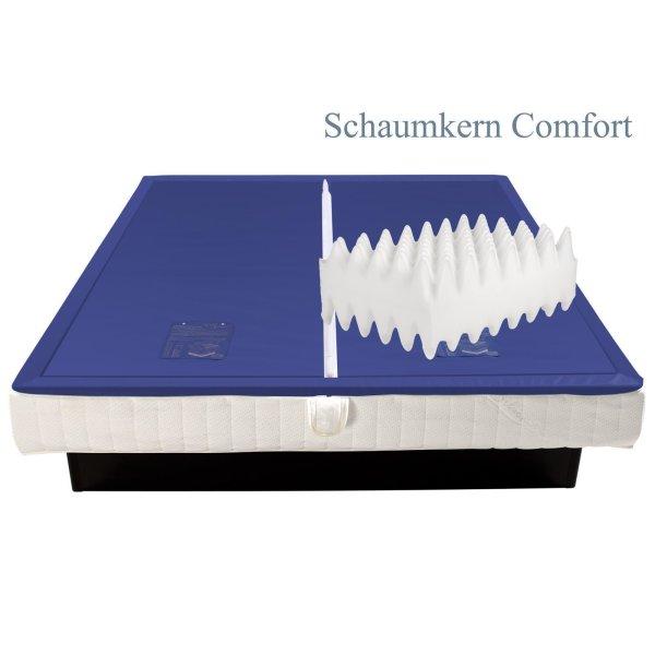 Dual Wassermatratzen mit Schaum-Beruhigung Comfort...