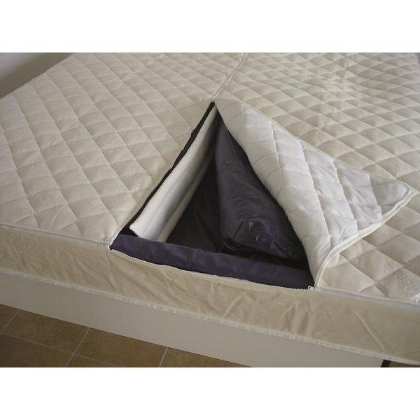 Wasserbett Textiltrennelement 220 cm